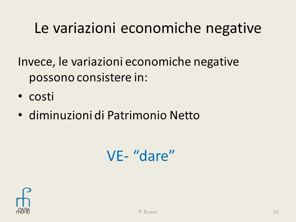 Le variazioni economiche negative Invece, le variazioni economiche negative possono consistere in: costi diminuzioni di Patrimonio Netto VE- dare P. R