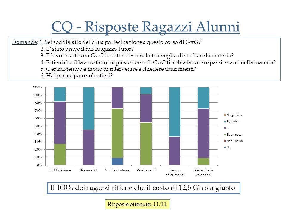 CQ - Risposte Ragazzi Alunni Domande: 1.