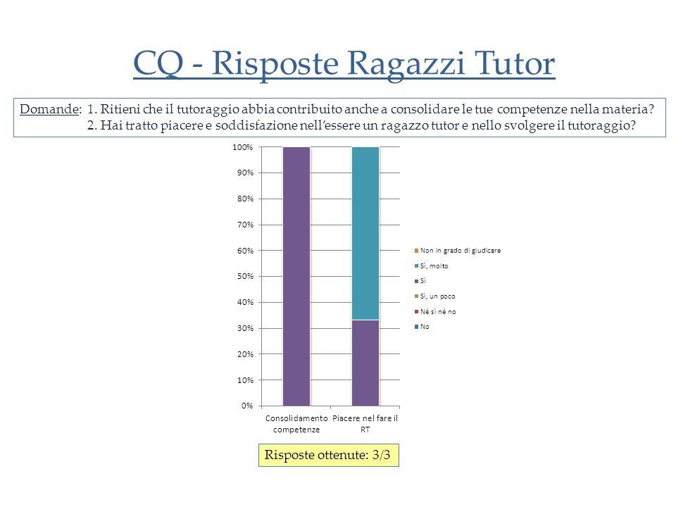 CQ - Risposte Ragazzi Tutor Domande:1.