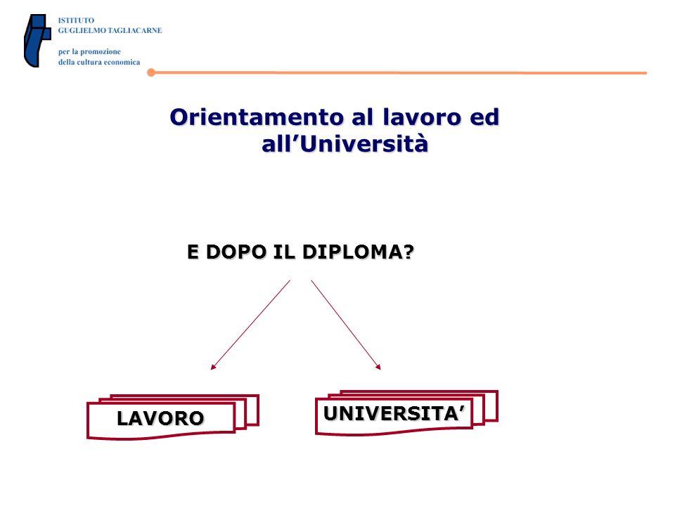 Orientamento al lavoro ed allUniversità E DOPO IL DIPLOMA LAVORO UNIVERSITA