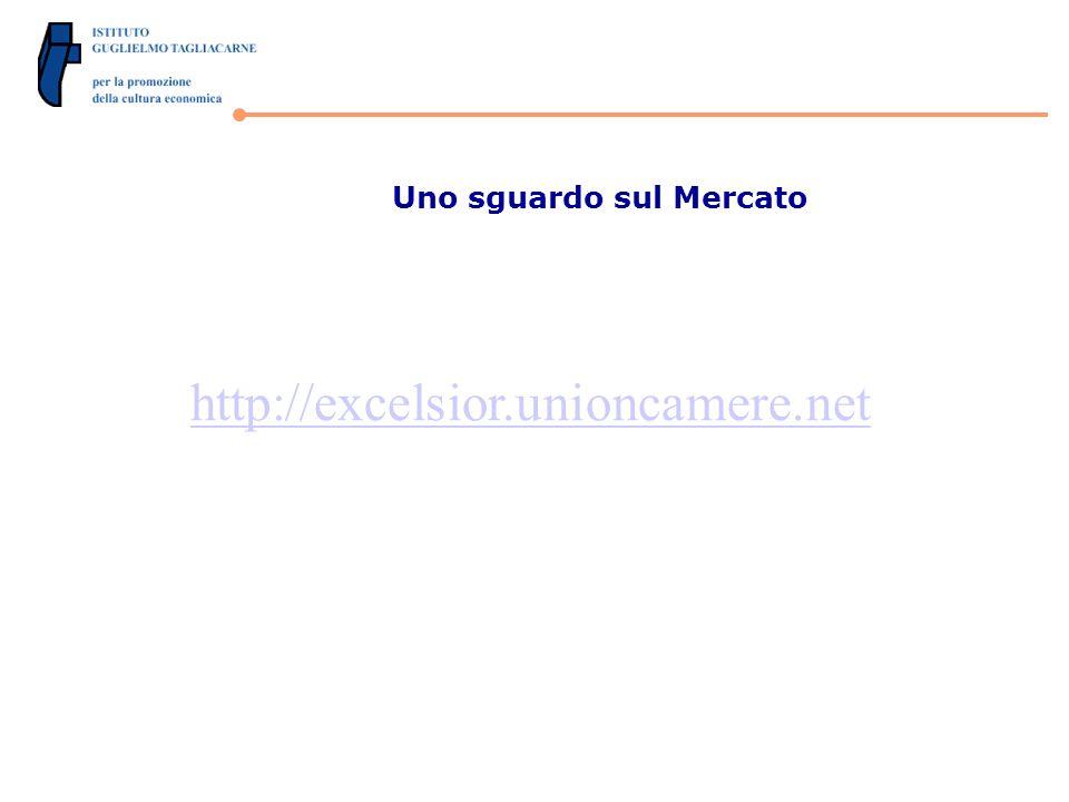 Uno sguardo sul Mercato http://excelsior.unioncamere.net
