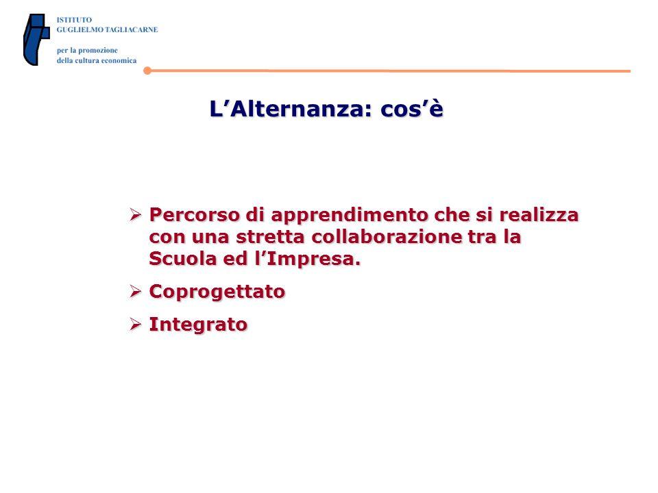 LAlternanza: cosè Percorso di apprendimento che si realizza con una stretta collaborazione tra la Scuola ed lImpresa.