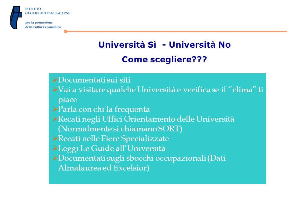 Università Sì - Università No Come scegliere .