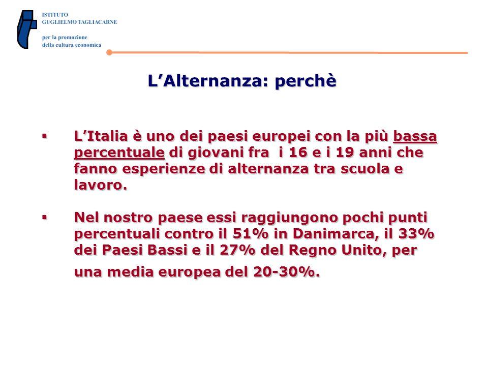 LAlternanza: perchè LItalia è uno dei paesi europei con la più bassa percentuale di giovani fra i 16 e i 19 anni che fanno esperienze di alternanza tra scuola e lavoro.