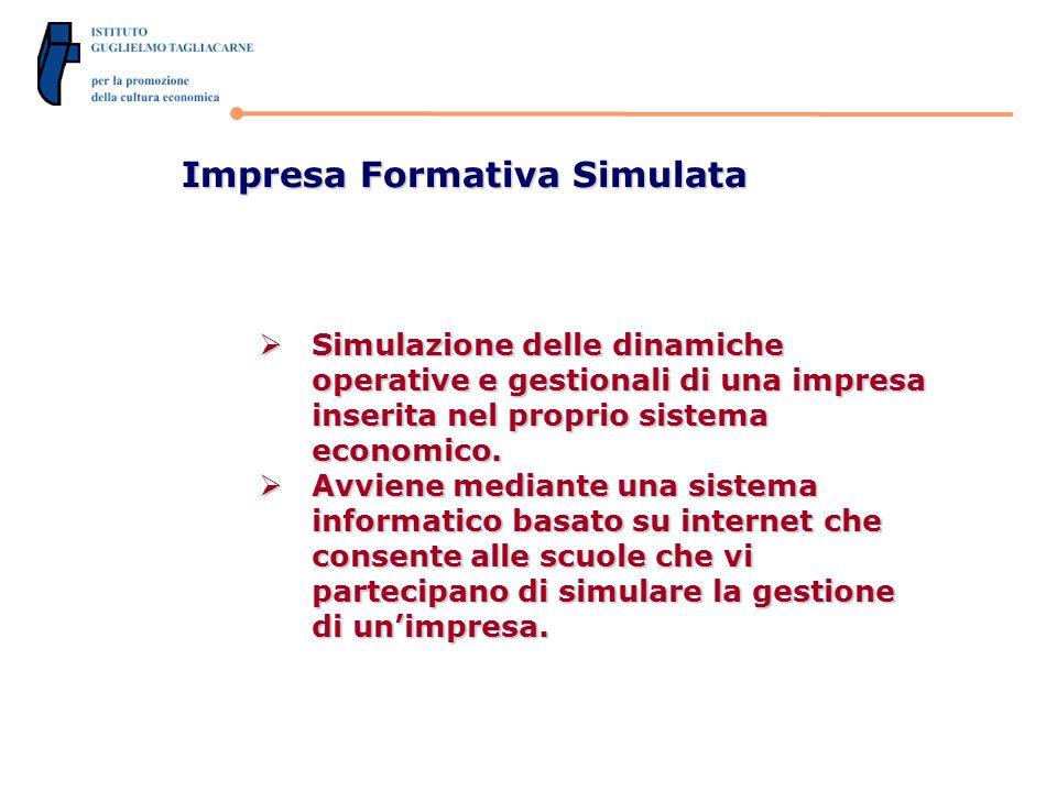 Impresa Formativa Simulata Simulazione delle dinamiche operative e gestionali di una impresa inserita nel proprio sistema economico.