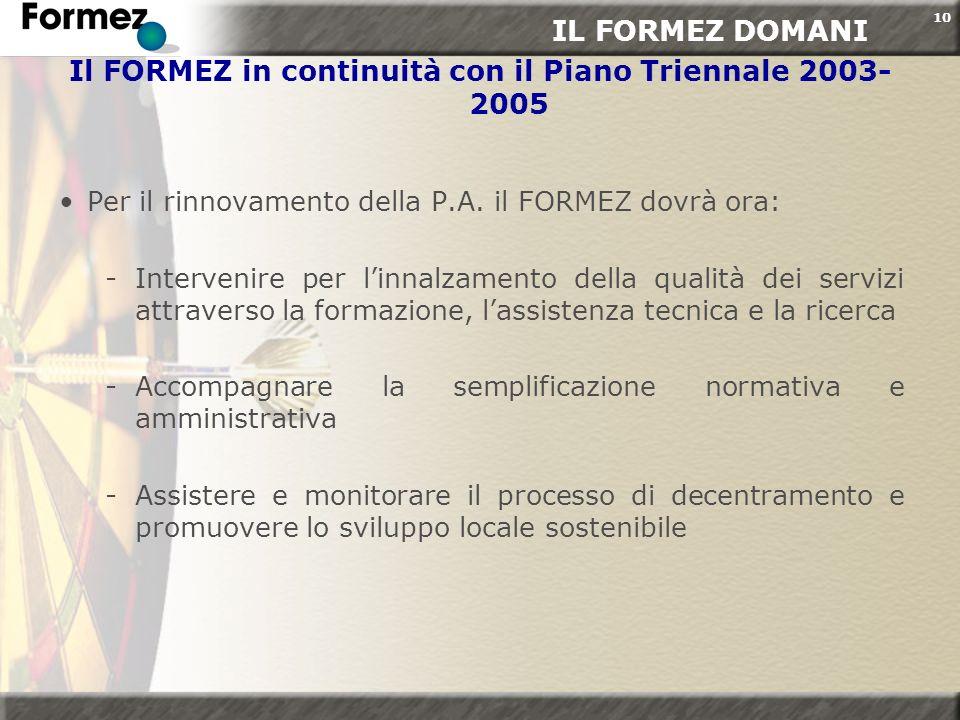 10 Il FORMEZ in continuità con il Piano Triennale 2003- 2005 Per il rinnovamento della P.A. il FORMEZ dovrà ora: -Intervenire per linnalzamento della
