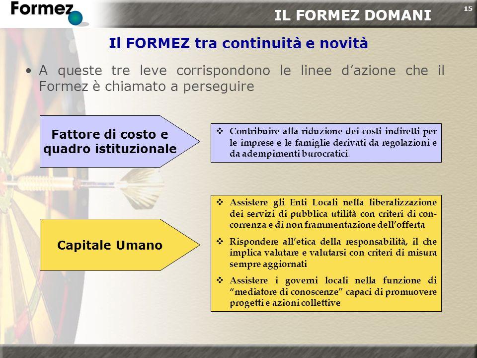 15 Il FORMEZ tra continuità e novità A queste tre leve corrispondono le linee dazione che il Formez è chiamato a perseguire Assistere gli Enti Locali