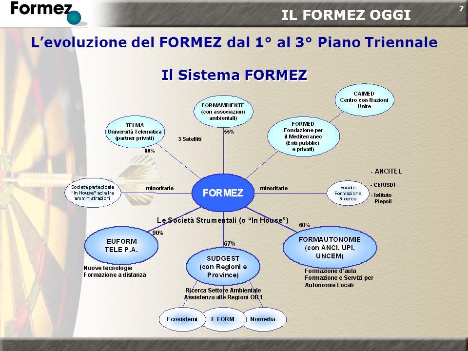 7 Il Sistema FORMEZ Il Sistema FORMEZ Levoluzione del FORMEZ dal 1° al 3° Piano Triennale IL FORMEZ OGGI