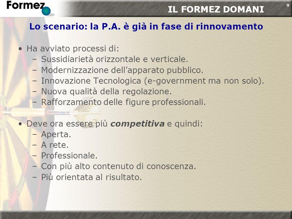 9 Lo scenario: la P.A. è già in fase di rinnovamento Ha avviato processi di: –Sussidiarietà orizzontale e verticale. –Modernizzazione dellapparato pub