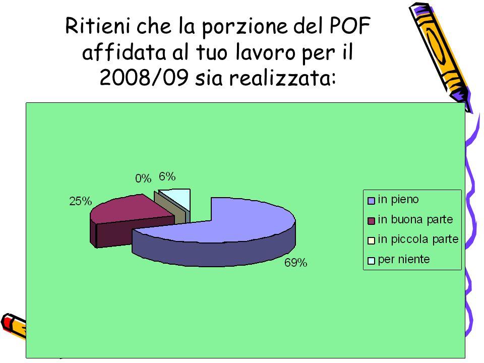 Ritieni che la porzione del POF affidata al tuo lavoro per il 2008/09 sia realizzata: