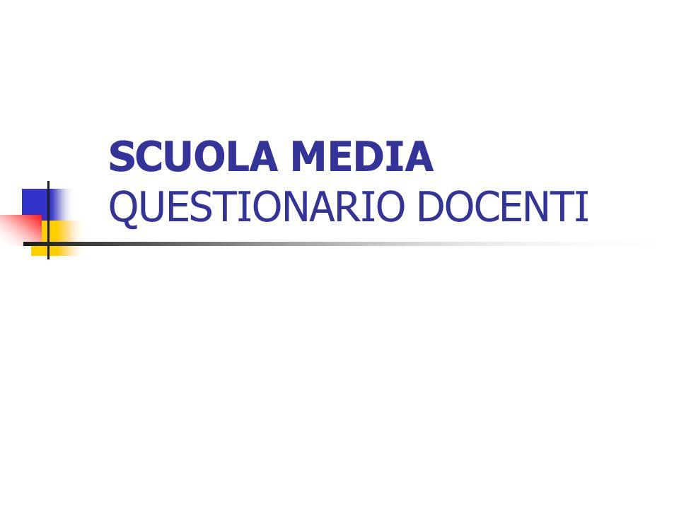 SCUOLA MEDIA QUESTIONARIO DOCENTI