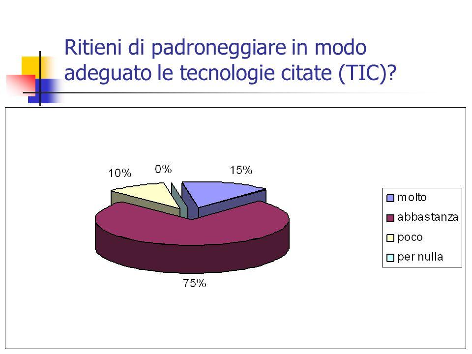 Ritieni di padroneggiare in modo adeguato le tecnologie citate (TIC)?