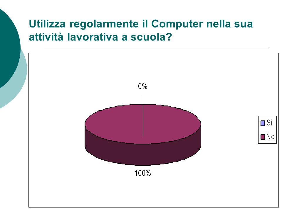 Utilizza regolarmente il Computer nella sua attività lavorativa a scuola?
