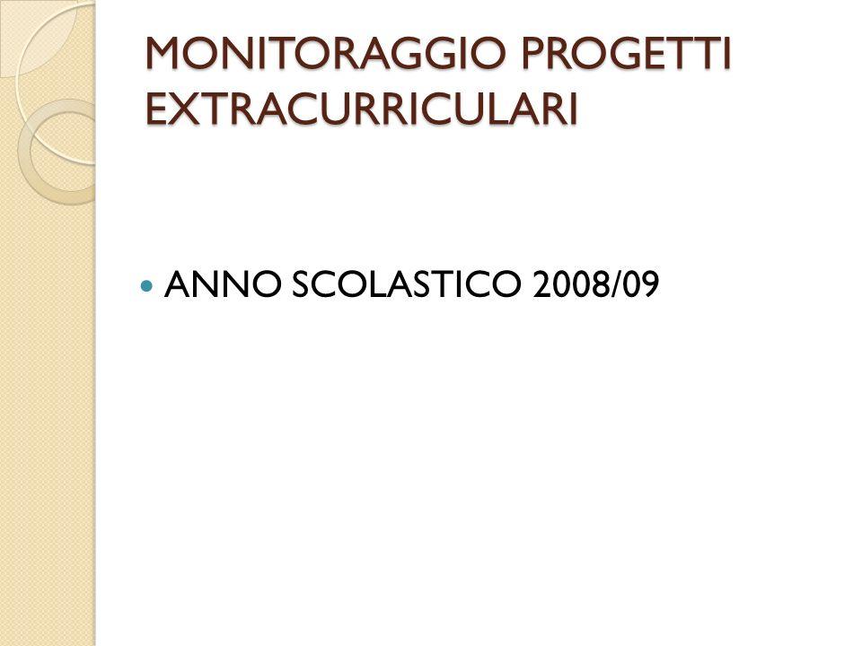 MONITORAGGIO PROGETTI EXTRACURRICULARI ANNO SCOLASTICO 2008/09