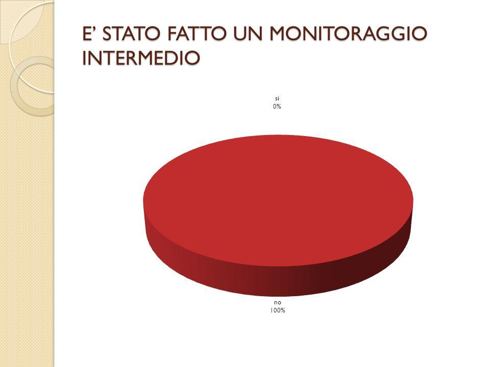 E STATO FATTO UN MONITORAGGIO INTERMEDIO