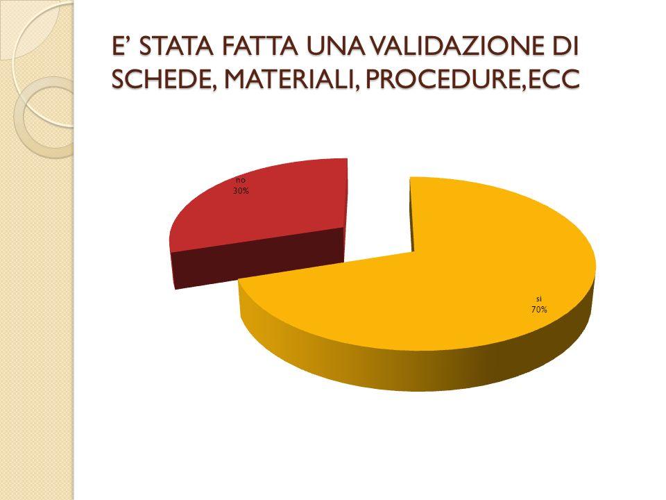 E STATA FATTA UNA VALIDAZIONE DI SCHEDE, MATERIALI, PROCEDURE,ECC