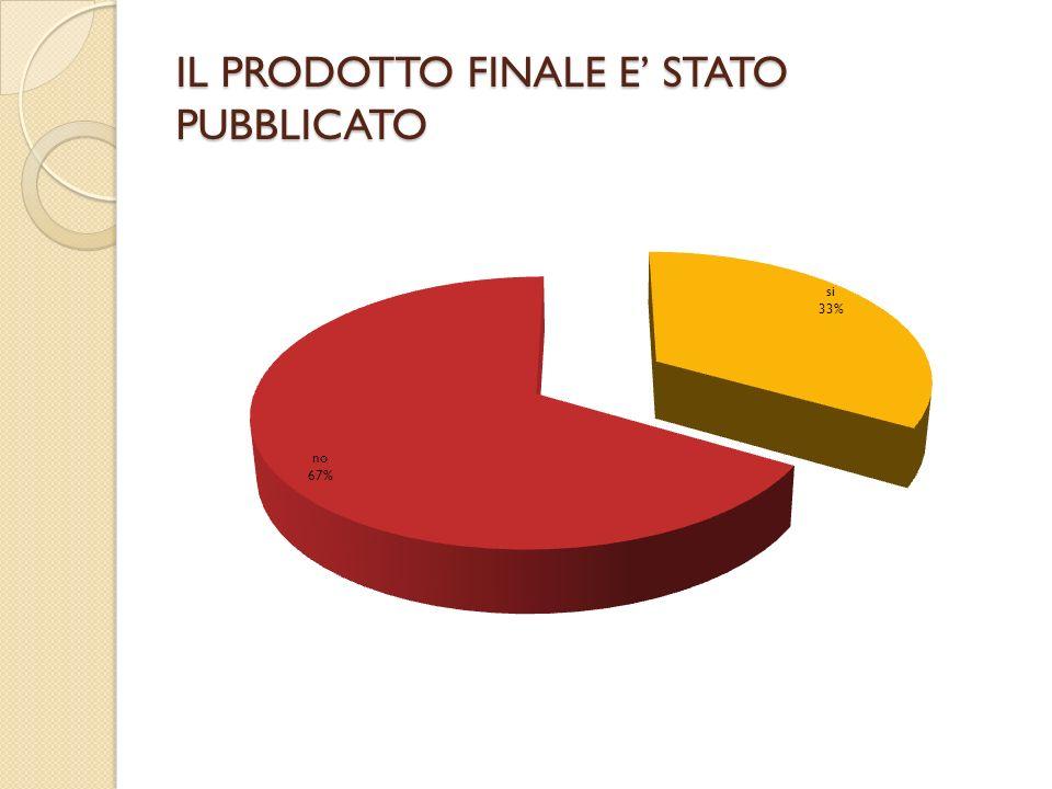 IL PRODOTTO FINALE E STATO PUBBLICATO
