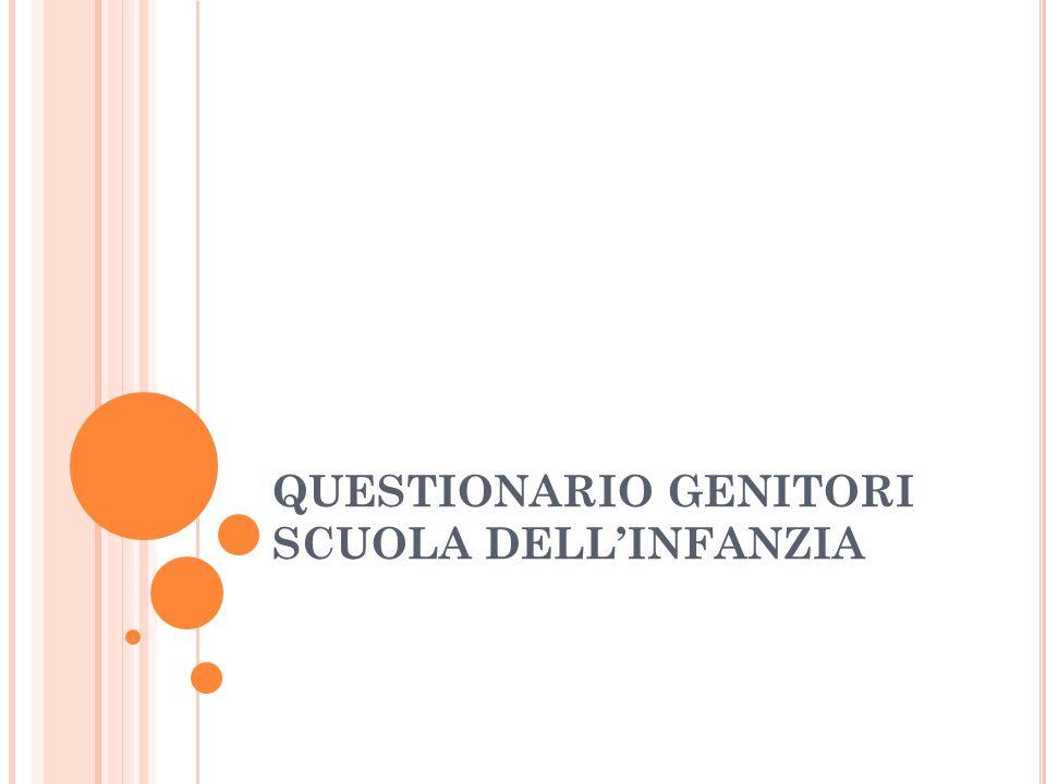 QUESTIONARIO GENITORI SCUOLA DELLINFANZIA
