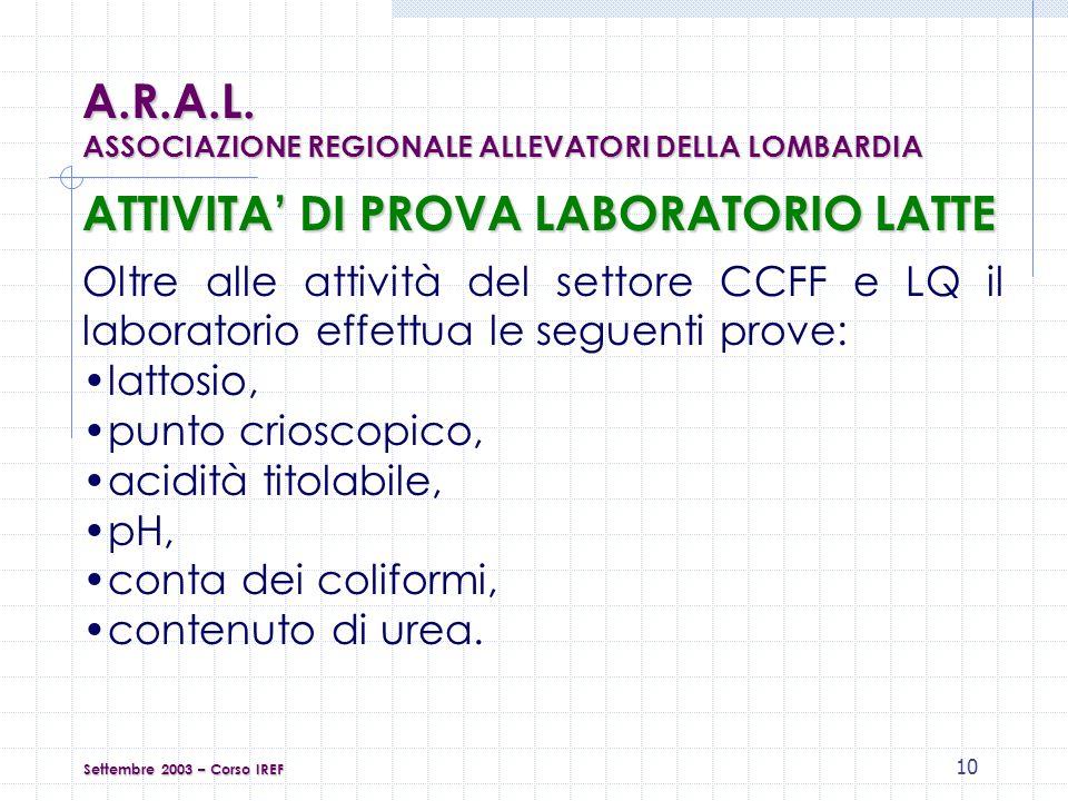 10 Oltre alle attività del settore CCFF e LQ il laboratorio effettua le seguenti prove: lattosio, punto crioscopico, acidità titolabile, pH, conta dei coliformi, contenuto di urea.