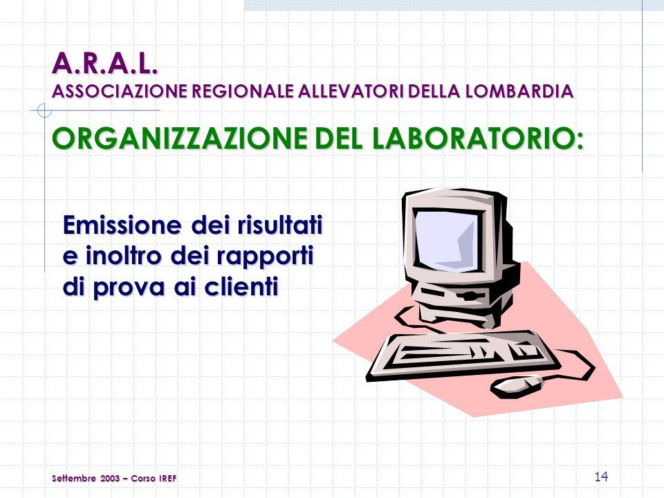 14 Emissione dei risultati e inoltro dei rapporti di prova ai clienti Settembre 2003 – Corso IREF A.R.A.L.