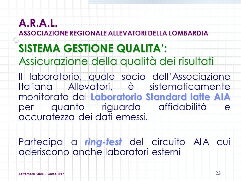 23 Laboratorio Standard latte AIA Il laboratorio, quale socio dellAssociazione Italiana Allevatori, è sistematicamente monitorato dal Laboratorio Standard latte AIA per quanto riguarda affidabilità e accuratezza dei dati emessi.