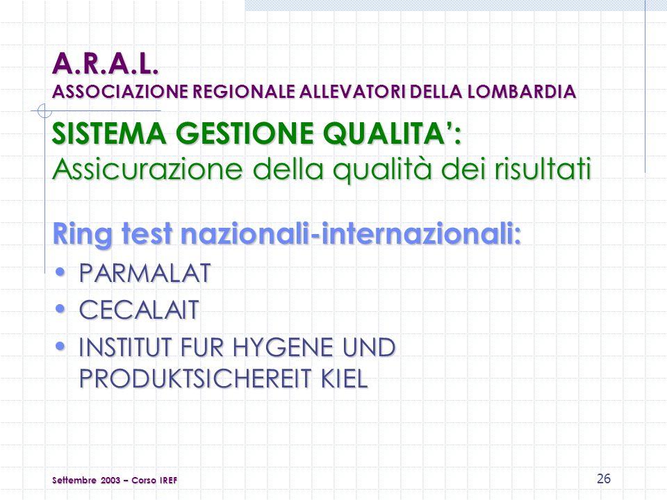 26 Ring test nazionali-internazionali: PARMALAT PARMALAT CECALAIT CECALAIT INSTITUT FUR HYGENE UND PRODUKTSICHEREIT KIEL INSTITUT FUR HYGENE UND PRODUKTSICHEREIT KIEL Settembre 2003 – Corso IREF A.R.A.L.