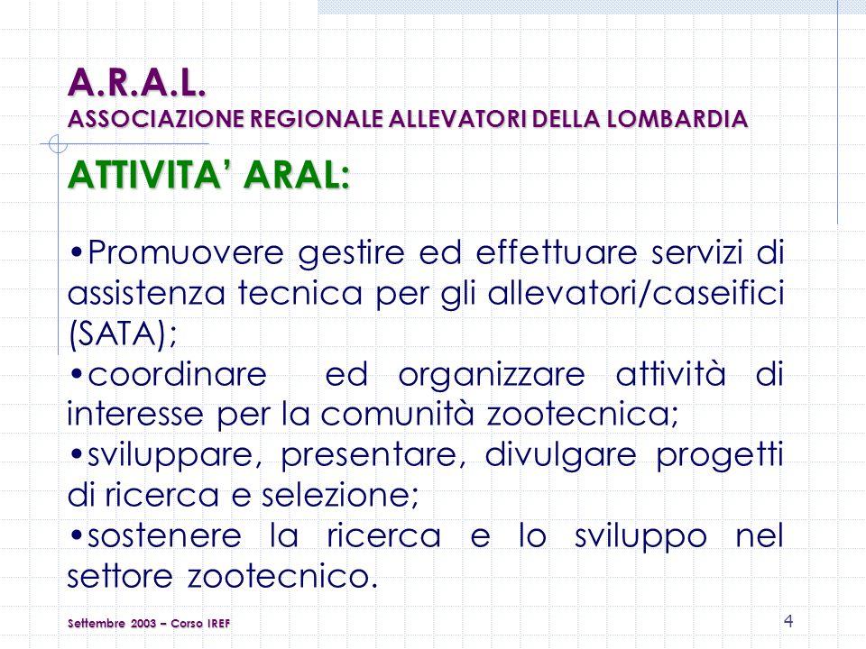 4 ATTIVITA ARAL: Promuovere gestire ed effettuare servizi di assistenza tecnica per gli allevatori/caseifici (SATA); coordinare ed organizzare attività di interesse per la comunità zootecnica; sviluppare, presentare, divulgare progetti di ricerca e selezione; sostenere la ricerca e lo sviluppo nel settore zootecnico.
