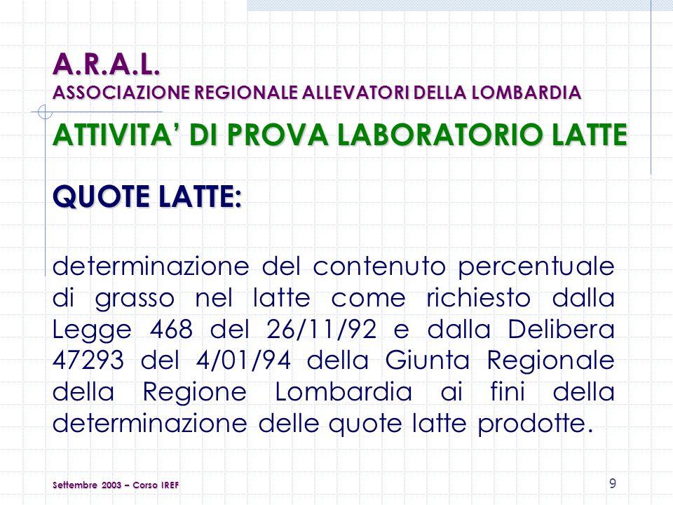 9 QUOTE LATTE: determinazione del contenuto percentuale di grasso nel latte come richiesto dalla Legge 468 del 26/11/92 e dalla Delibera 47293 del 4/01/94 della Giunta Regionale della Regione Lombardia ai fini della determinazione delle quote latte prodotte.