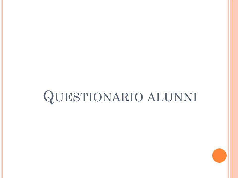 Q UESTIONARIO ALUNNI
