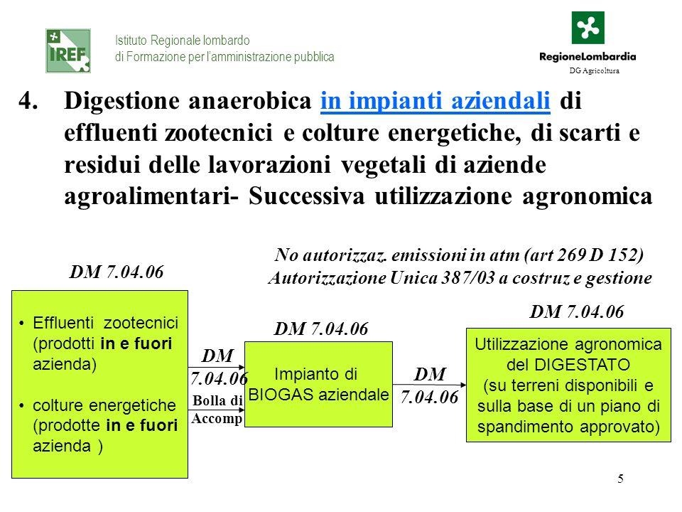 5 4.Digestione anaerobica in impianti aziendali di effluenti zootecnici e colture energetiche, di scarti e residui delle lavorazioni vegetali di azien