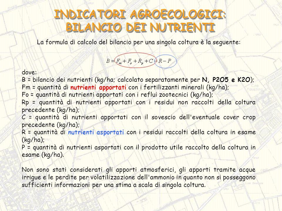 La formula di calcolo del bilancio per una singola coltura è la seguente: dove: B = bilancio dei nutrienti (kg/ha; calcolato separatamente per N, P2O5