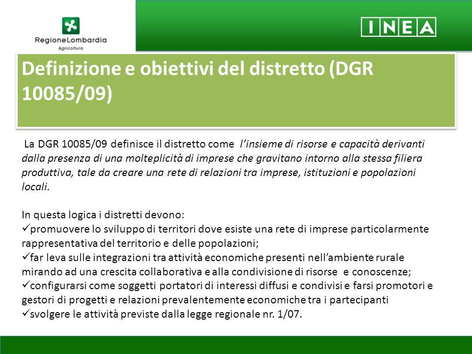 Definizione e obiettivi del distretto (DGR 10085/09) La DGR 10085/09 definisce il distretto come linsieme di risorse e capacità derivanti dalla presen