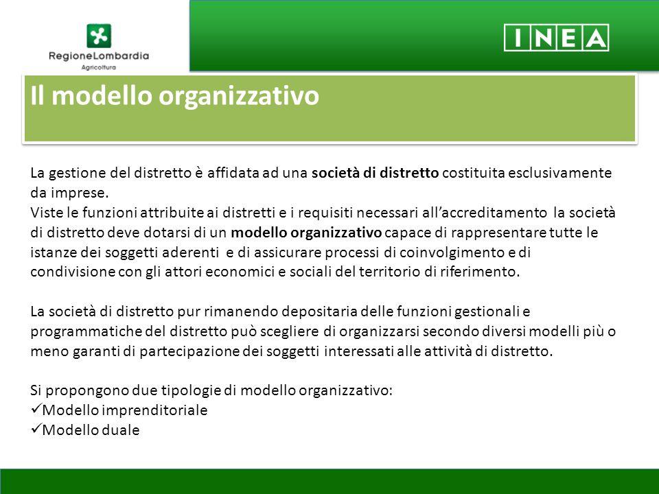 Il modello organizzativo La gestione del distretto è affidata ad una società di distretto costituita esclusivamente da imprese.