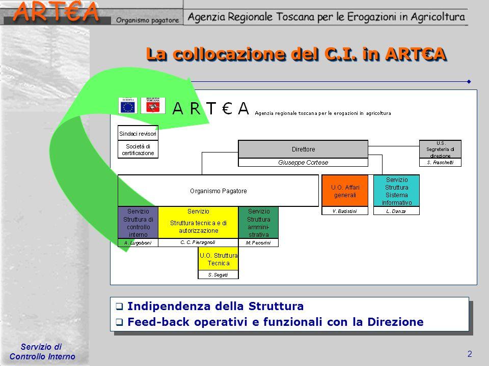 Servizio di Controllo Interno 2 La collocazione del C.I. in ARTA Indipendenza della Struttura Feed-back operativi e funzionali con la Direzione Indipe