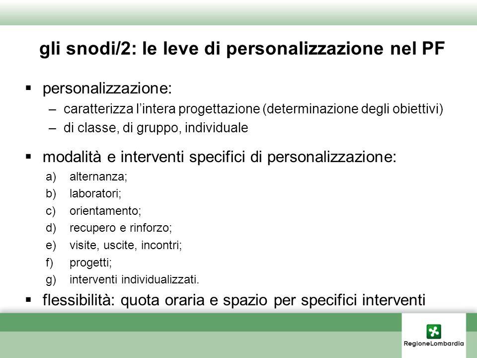 gli snodi/2: le leve di personalizzazione nel PF personalizzazione: –caratterizza lintera progettazione (determinazione degli obiettivi) –di classe, d
