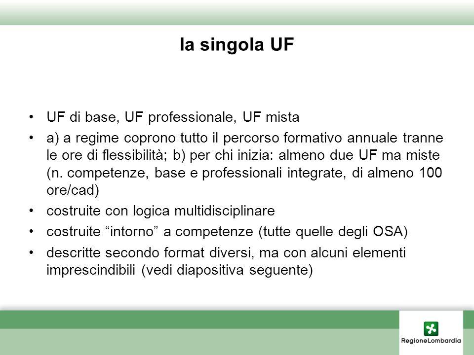 la singola UF UF di base, UF professionale, UF mista a) a regime coprono tutto il percorso formativo annuale tranne le ore di flessibilità; b) per chi