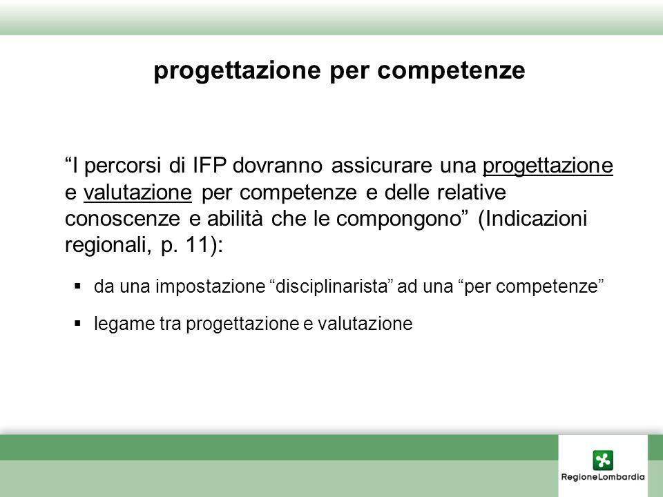 progettazione per competenze I percorsi di IFP dovranno assicurare una progettazione e valutazione per competenze e delle relative conoscenze e abilit