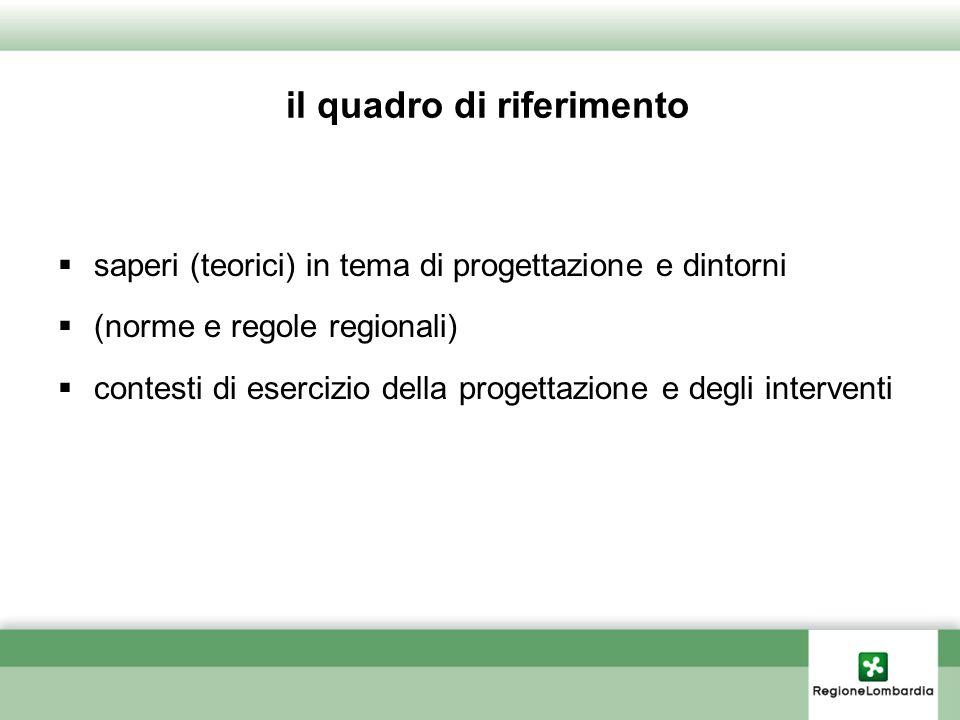 il quadro di riferimento saperi (teorici) in tema di progettazione e dintorni (norme e regole regionali) contesti di esercizio della progettazione e d