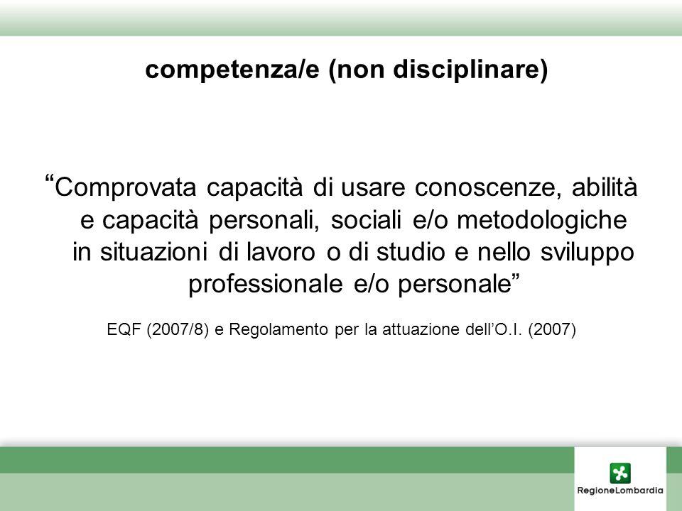 competenza/e (non disciplinare) Comprovata capacità di usare conoscenze, abilità e capacità personali, sociali e/o metodologiche in situazioni di lavo