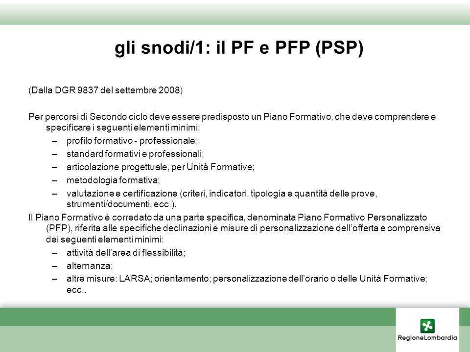 gli snodi/1: il PF e PFP (PSP) (Dalla DGR 9837 del settembre 2008) Per percorsi di Secondo ciclo deve essere predisposto un Piano Formativo, che deve