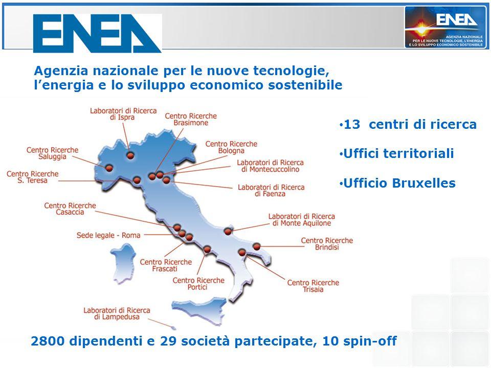 Agenzia nazionale per le nuove tecnologie, lenergia e lo sviluppo economico sostenibile 13 centri di ricerca Uffici territoriali Ufficio Bruxelles 2800 dipendenti e 29 società partecipate, 10 spin-off