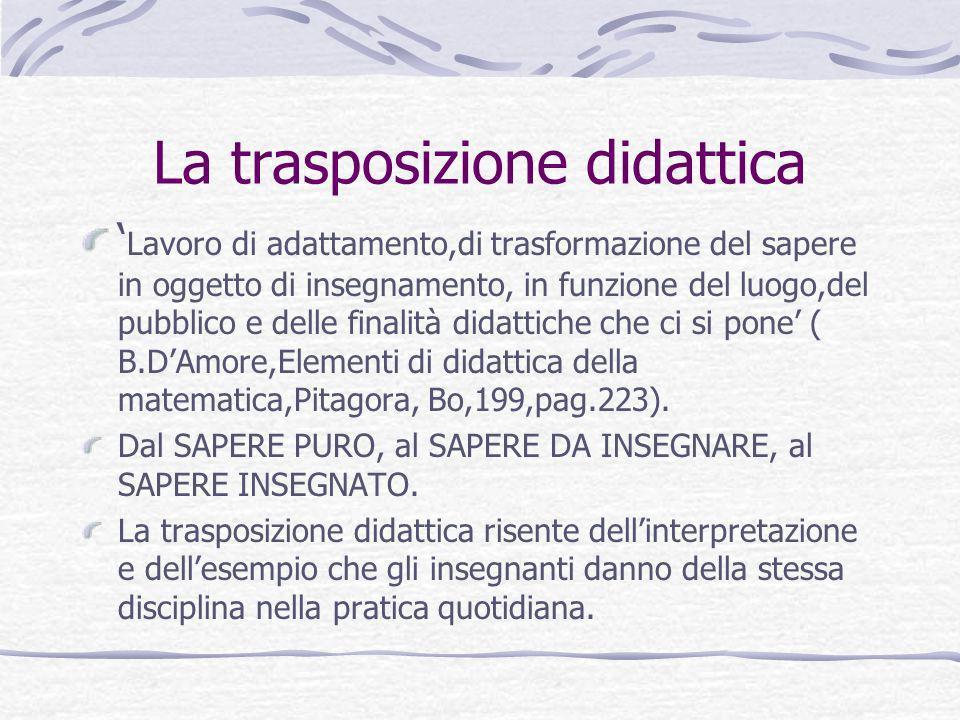La trasposizione didattica Lavoro di adattamento,di trasformazione del sapere in oggetto di insegnamento, in funzione del luogo,del pubblico e delle f