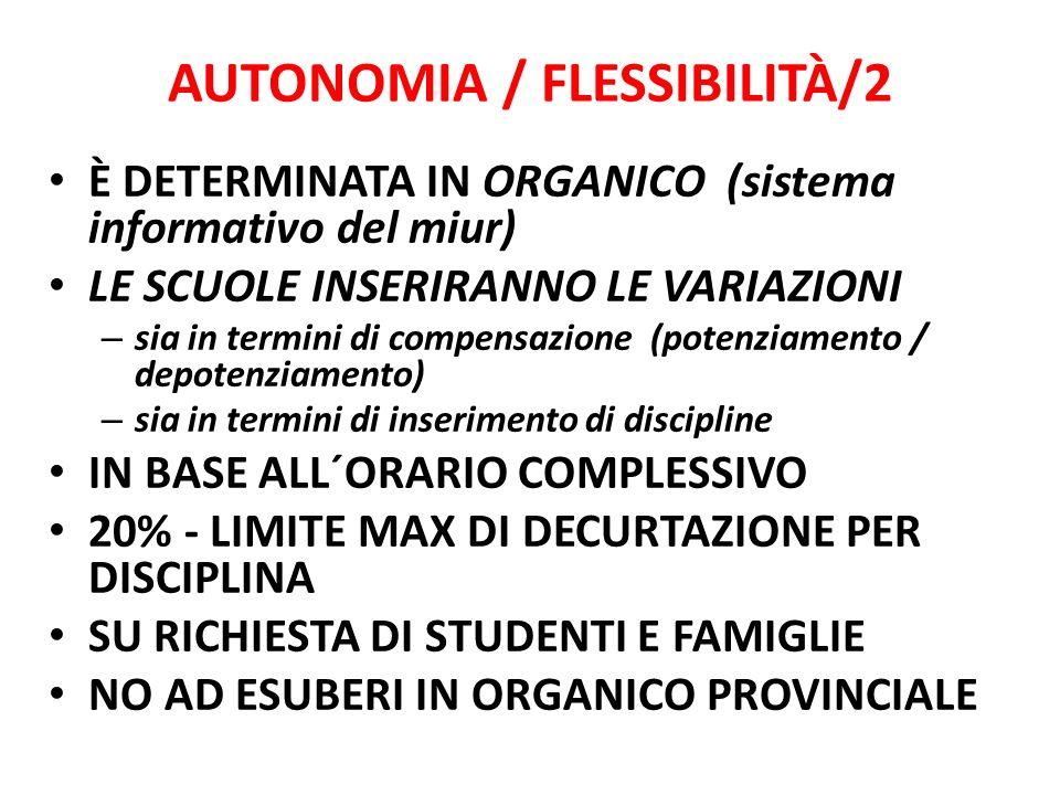 AUTONOMIA / FLESSIBILITÀ/2 È DETERMINATA IN ORGANICO (sistema informativo del miur) LE SCUOLE INSERIRANNO LE VARIAZIONI – sia in termini di compensazione (potenziamento / depotenziamento) – sia in termini di inserimento di discipline IN BASE ALL´ORARIO COMPLESSIVO 20% - LIMITE MAX DI DECURTAZIONE PER DISCIPLINA SU RICHIESTA DI STUDENTI E FAMIGLIE NO AD ESUBERI IN ORGANICO PROVINCIALE