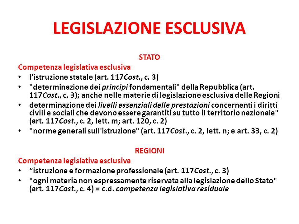 LEGISLAZIONE ESCLUSIVA STATO Competenza legislativa esclusiva l istruzione statale (art.
