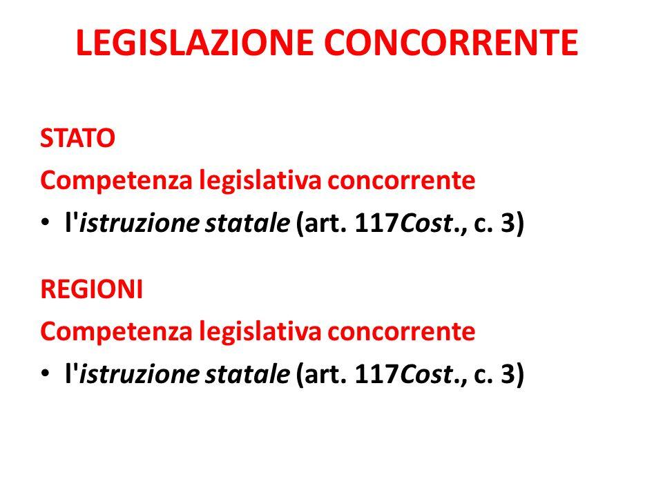 LEGISLAZIONE CONCORRENTE STATO Competenza legislativa concorrente l istruzione statale (art.