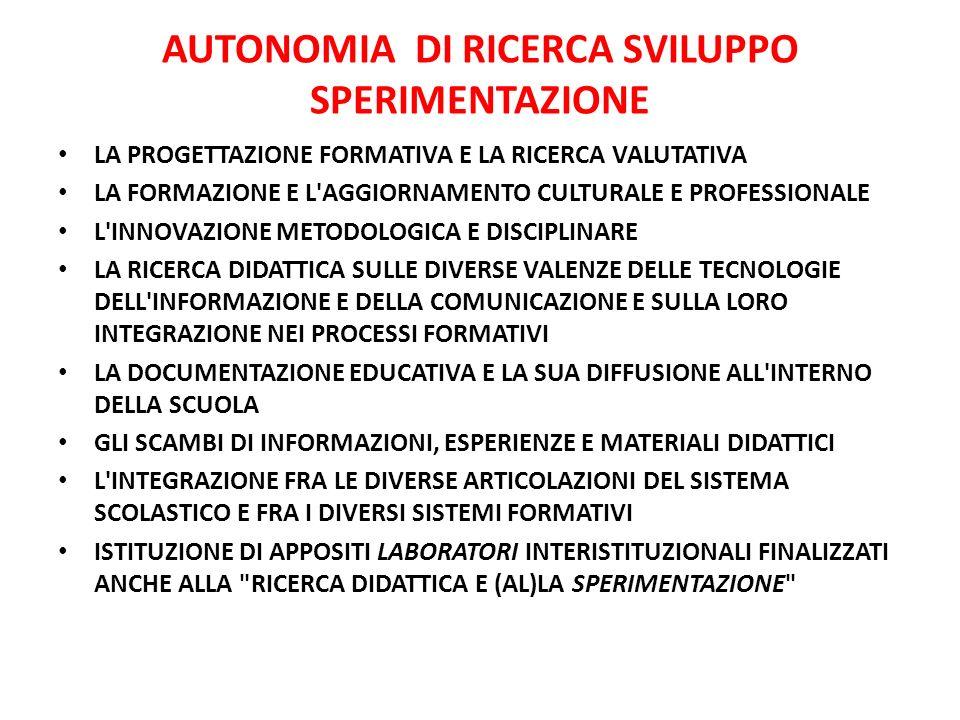 AUTONOMIA DI RICERCA SVILUPPO SPERIMENTAZIONE LA PROGETTAZIONE FORMATIVA E LA RICERCA VALUTATIVA LA FORMAZIONE E L AGGIORNAMENTO CULTURALE E PROFESSIONALE L INNOVAZIONE METODOLOGICA E DISCIPLINARE LA RICERCA DIDATTICA SULLE DIVERSE VALENZE DELLE TECNOLOGIE DELL INFORMAZIONE E DELLA COMUNICAZIONE E SULLA LORO INTEGRAZIONE NEI PROCESSI FORMATIVI LA DOCUMENTAZIONE EDUCATIVA E LA SUA DIFFUSIONE ALL INTERNO DELLA SCUOLA GLI SCAMBI DI INFORMAZIONI, ESPERIENZE E MATERIALI DIDATTICI L INTEGRAZIONE FRA LE DIVERSE ARTICOLAZIONI DEL SISTEMA SCOLASTICO E FRA I DIVERSI SISTEMI FORMATIVI ISTITUZIONE DI APPOSITI LABORATORI INTERISTITUZIONALI FINALIZZATI ANCHE ALLA RICERCA DIDATTICA E (AL)LA SPERIMENTAZIONE