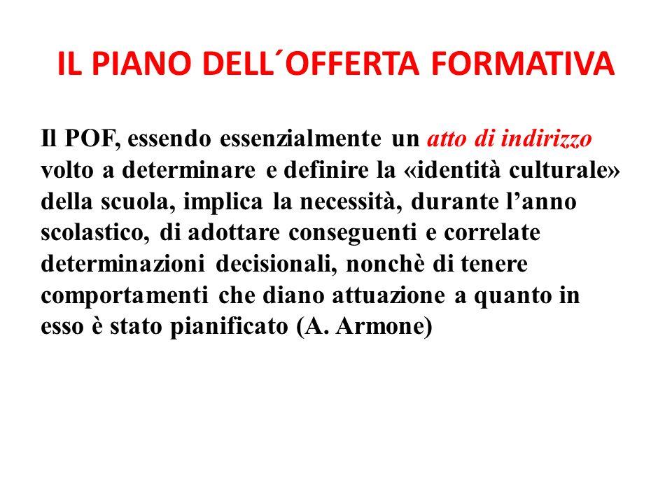 PIANO DELL OFFERTA FORMATIVA IL PIANO DELLOFFERTA FORMATIVA (POF) COME IL DOCUMENTO FONDAMENTALE COSTITUTIVO DELL IDENTITÀ CULTURALE E PROGETTUALE DELLE ISTITUZIONI SCOLASTICHE CHE ESPLICITA LA PROGETTAZIONE CURRICOLARE, EXTRACURRICOLARE, EDUCATIVA ED ORGANIZZATIVA (d.p.r.