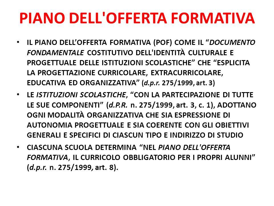 LE FUNZIONI IN MATERIA DISTRUZIONE DELLE ISTITUZIONI SCOLASTICHE COMPETENZE ATTRIBUITE DAL D.P.R.