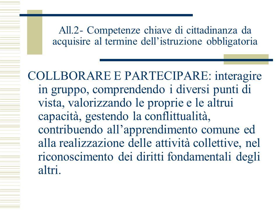 All.2- Competenze chiave di cittadinanza da acquisire al termine dellistruzione obbligatoria COLLBORARE E PARTECIPARE: interagire in gruppo, comprende