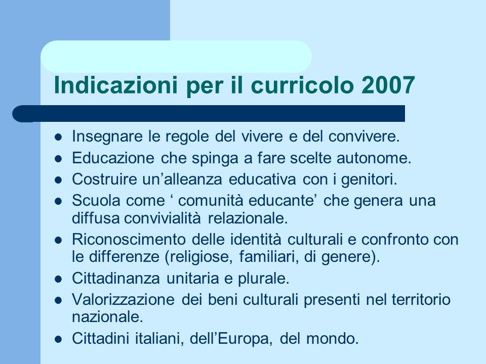 Indicazioni per il curricolo 2007 Insegnare le regole del vivere e del convivere.